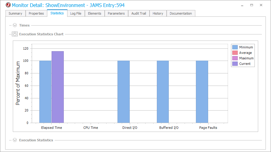 JAMS Job Performance Statistics